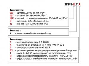 обозначение при заказе трм1