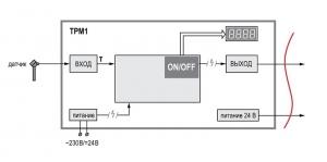 схема подключения ТРМ1-Щ1