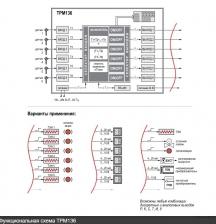 схема функциональная трм136